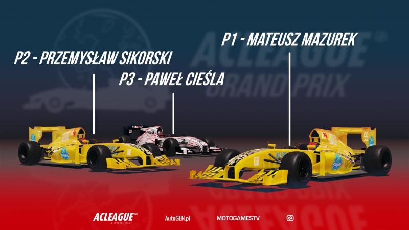 Podsumowanie sezonu ACLeague Grand Prix - Image